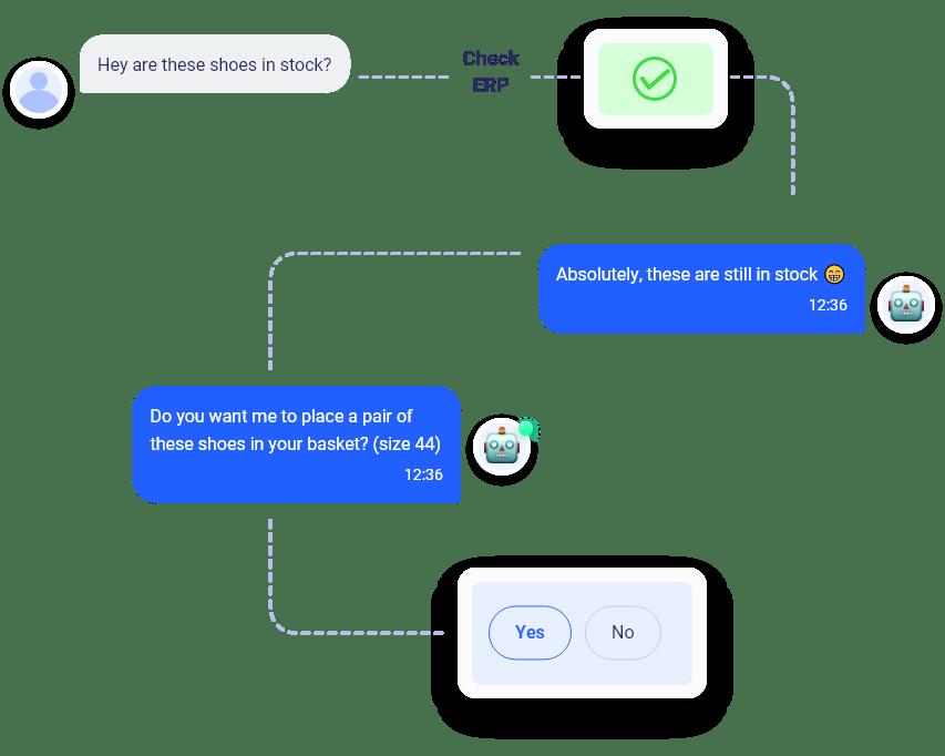 Chatbots/AI